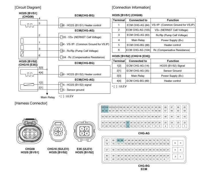 схема датчика кислорода с нагревателем