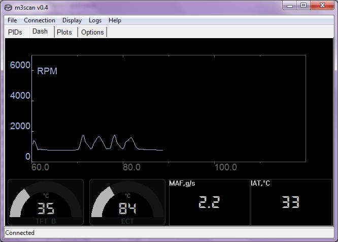 M3SCAN от 12 апреля 2012г.
