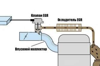EGR-с-охладителем-и-электронным-клапаном