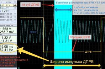 форма сигнала ДПКВ
