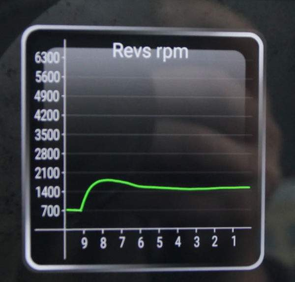 график оборотов двигателя в torque