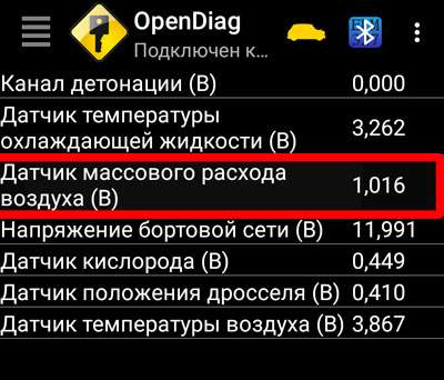 Opendiag-напряжение-ДМРВ