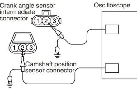 подключение осциллографа к дпкв и дпрв