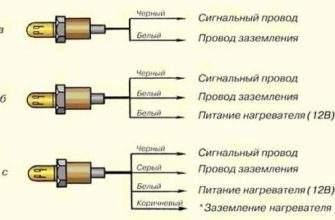 распиновка датчиков кислорода