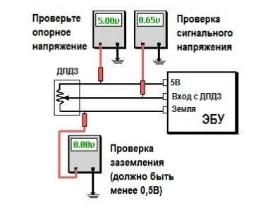 схема проверки ДПДЗ мультиметром