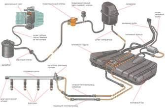 схема улавливания паров бензина с сепаратором
